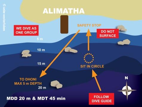 ALIMATHA---Alimatha-Region