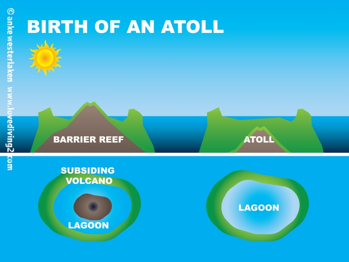 BIRTH_OF_ATOLL_02