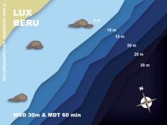 LUX-BERU