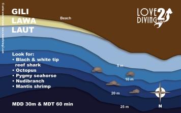 Gili-lawa-laut