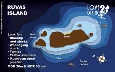 RUVAS ISLAND raja ampat dive map