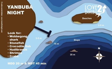 YANBUBA NIGHT raja ampat dive map